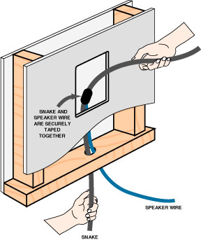 Seating for Attach wire to wall